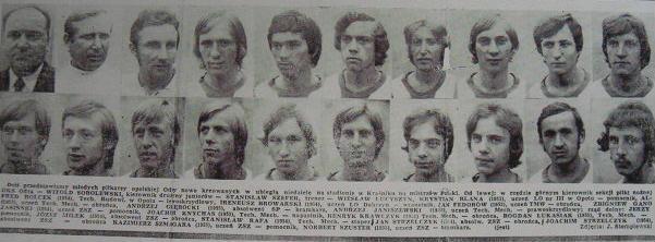 Kadra zespołu juniorów Odry z roku 1972