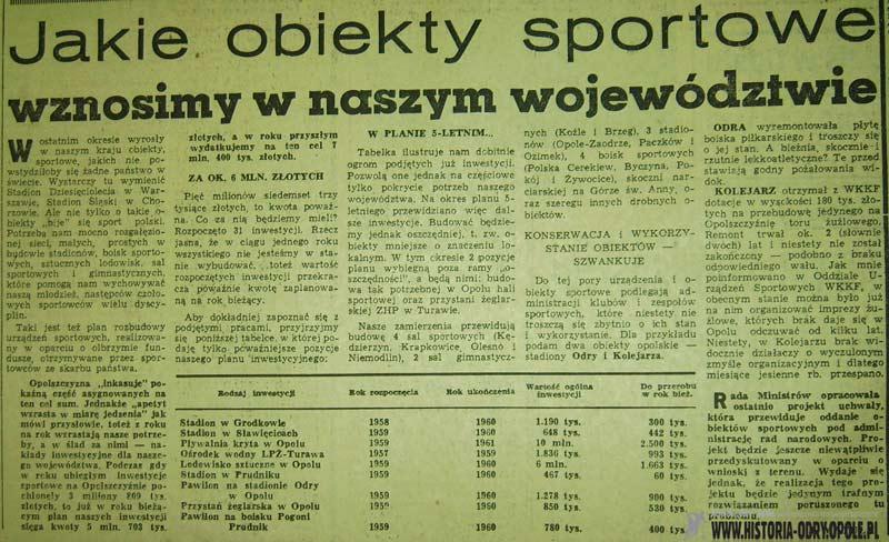 Obiekty sportowe na Opolszczyźnie i nie tylko