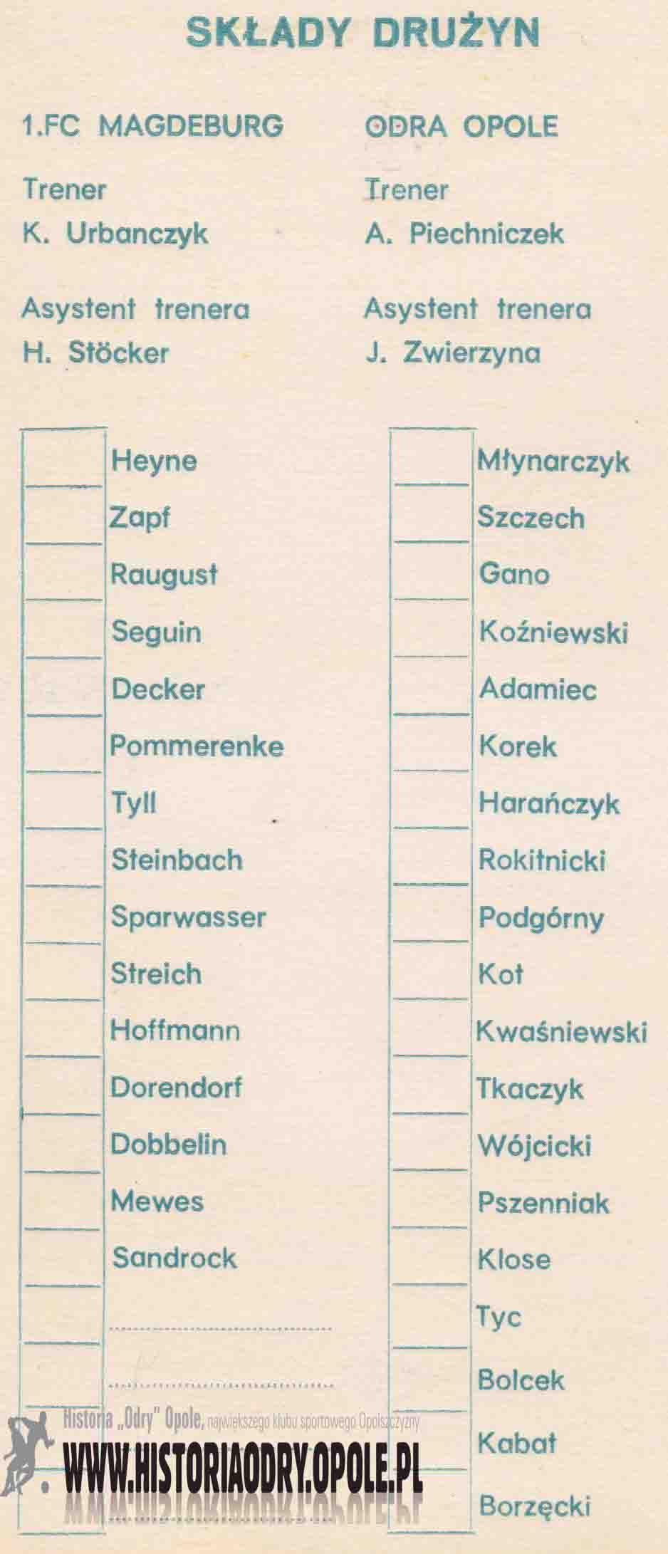 Odra Opole - 1. FC Magdeburg (skład drużyn).