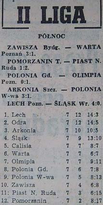 Tabela ligowa po 7. kolejce (II liga; 1959)