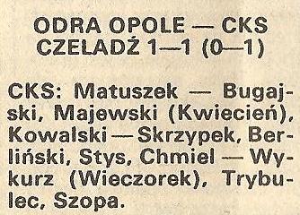 Odra Opole - CKS Czeladź 1:1 (1993/1994).