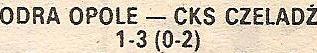 Odra - CKS 1:3 (1994/1994).