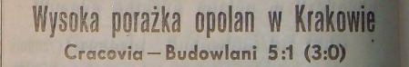 """Wysoka porażka """"Budowlanych"""" w Krakowie (1958)"""