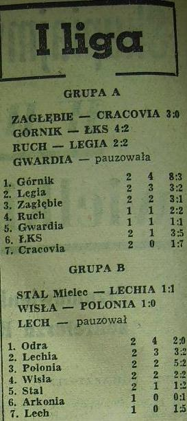 Tabela ligowa (2. kolejka, Sezon 1962).