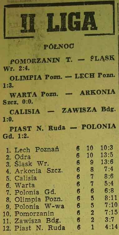 Tabela ligowa Grupy-Północ po 6. kolejce (II liga, 1959)
