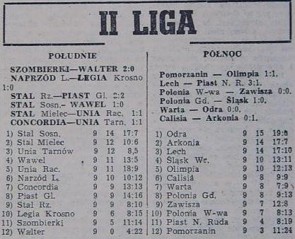 Tabela ligowa II ligi po 9. kolejce (Sezon 1959)